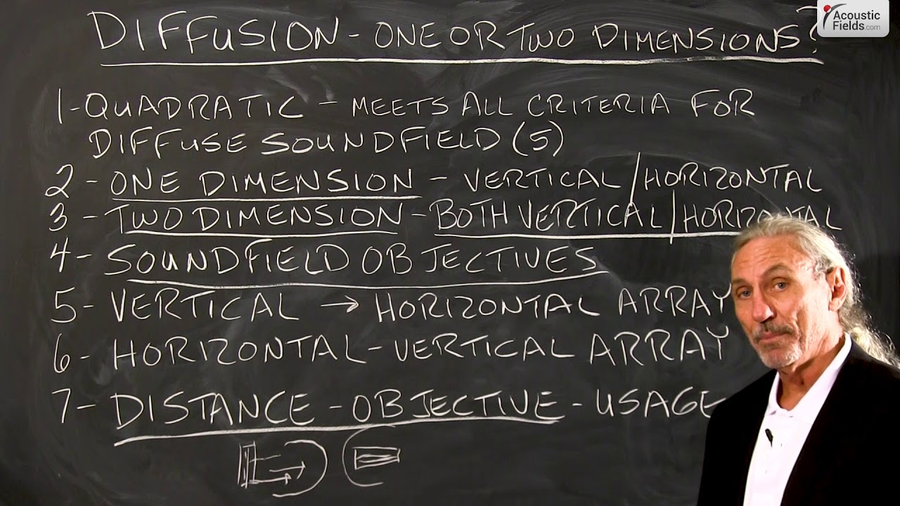 Sound Diffusion – One Or Two Dimensions?