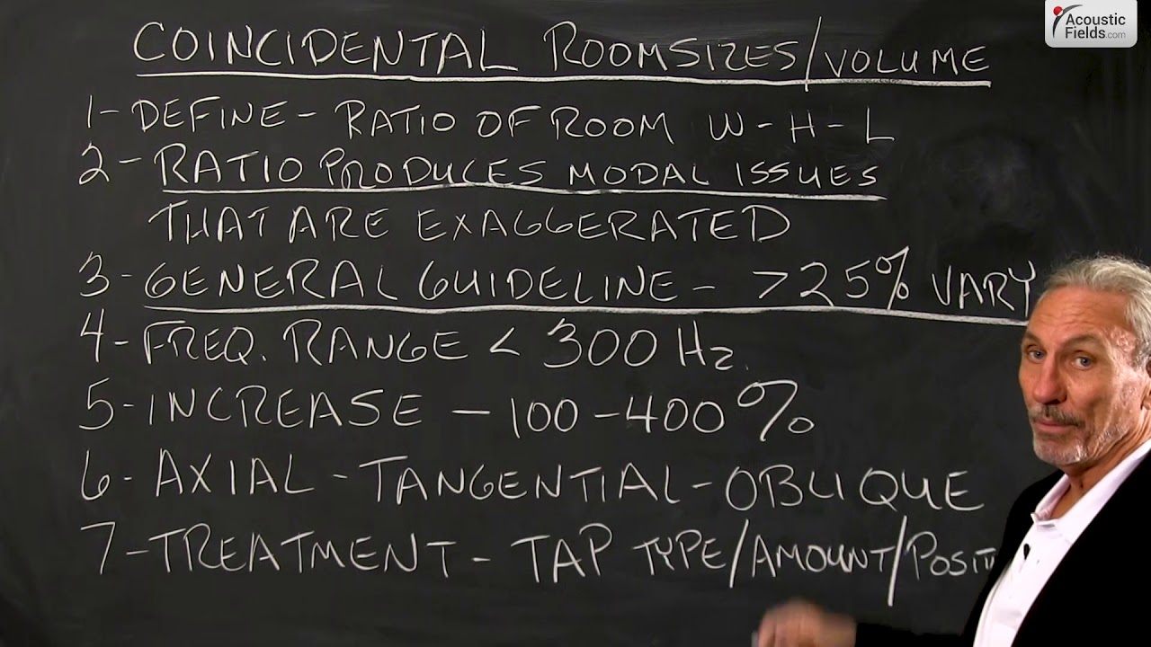 Is Your Room Size Coincidental?