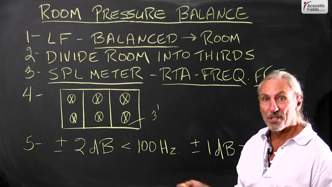 Why Room Pressure Balance Is So Important