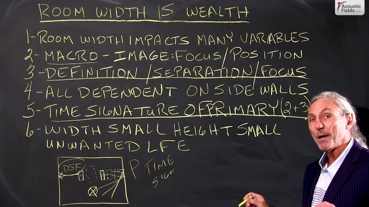 Why Room Width is WEALTH