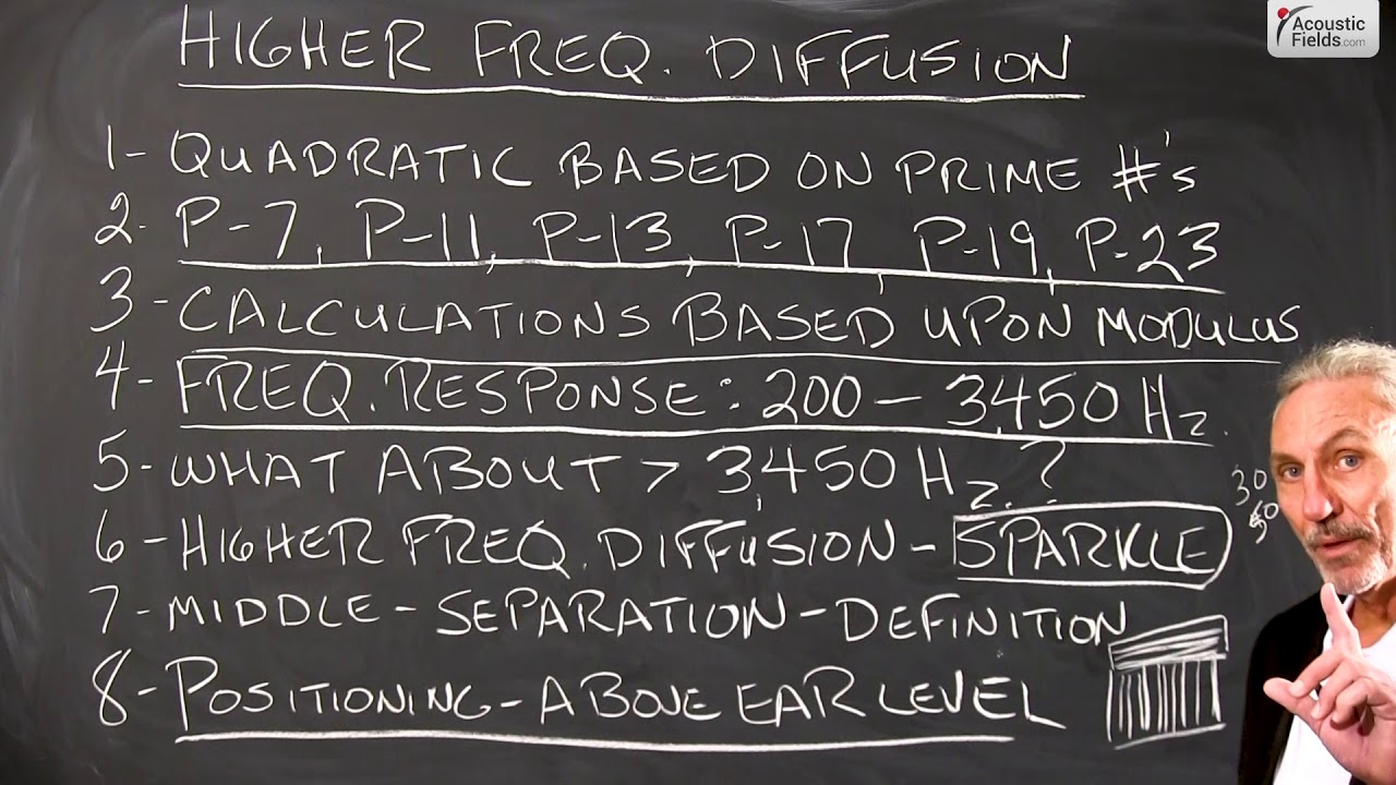 What Do You Know About Higher Frequency Diffusion?