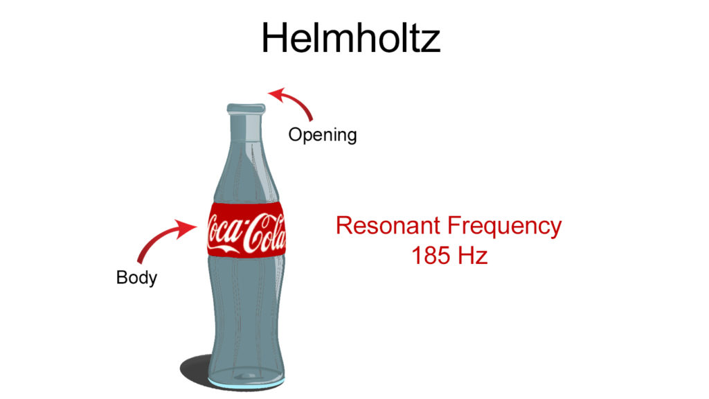 A coke bottle illustrates how the shape of the body produces a specific frequency.
