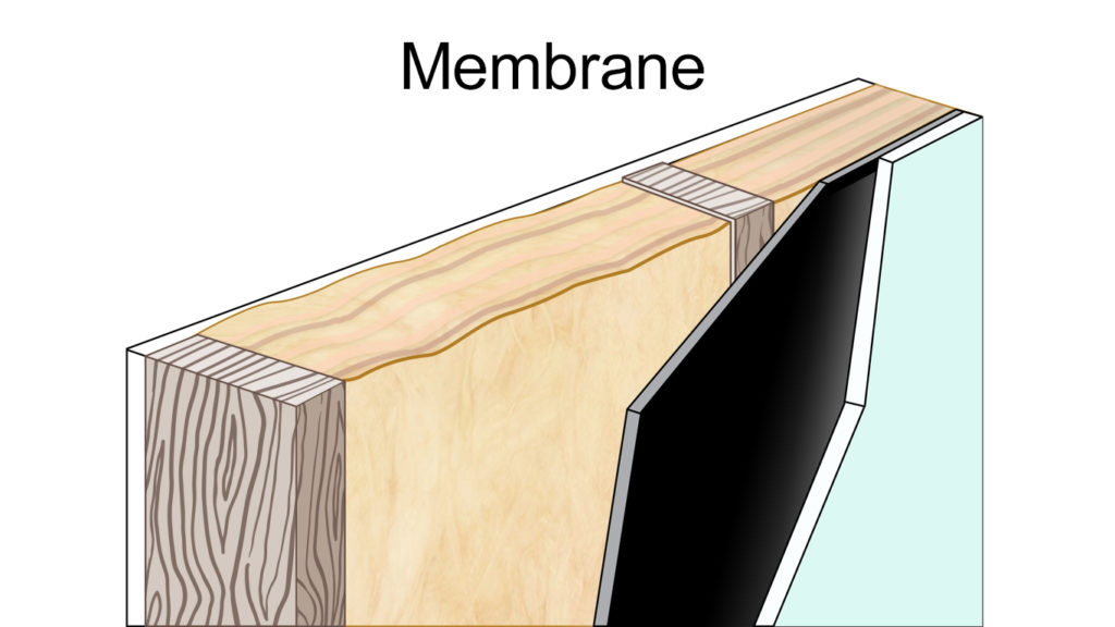 A cross-section showing the layers of the Membrane.