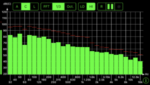 RTA Graph from iphone software