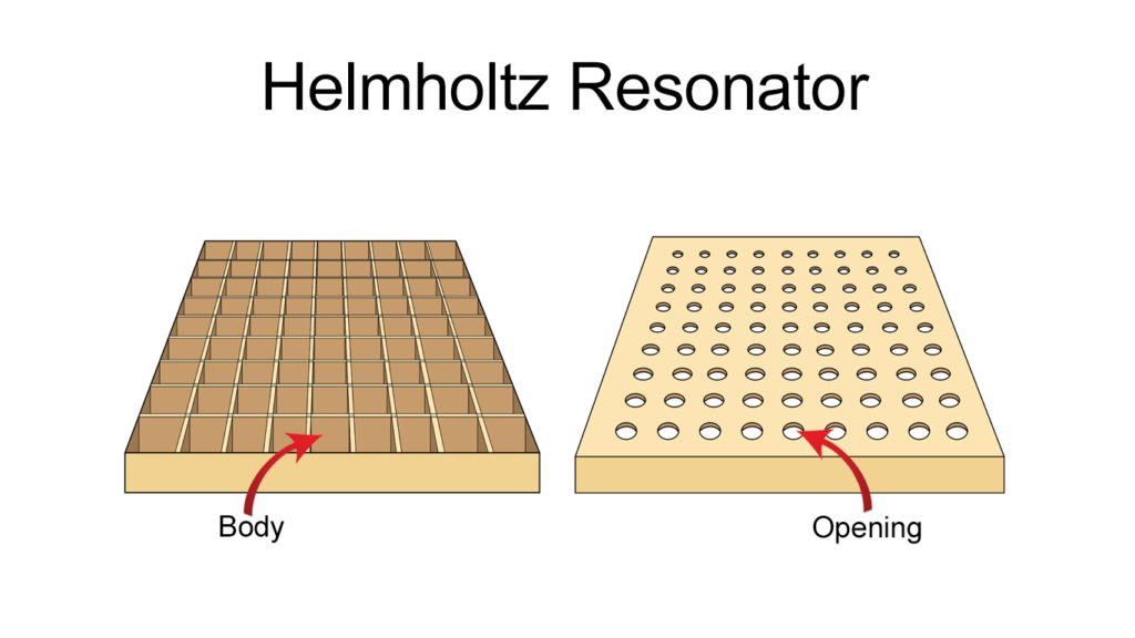 The interior body and top opening of a Helmholtz Resonator absorber.