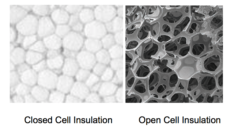open celled foam vs closed cell foam