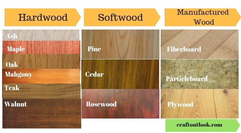 hardwood vs softwood chart