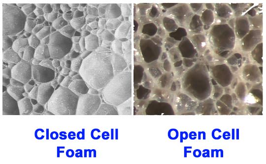 open celled and closed cell foam comparison