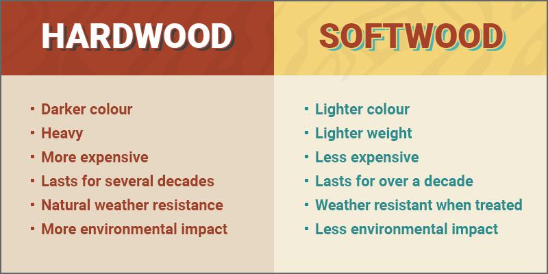 hardwood vs softwood comparison chart