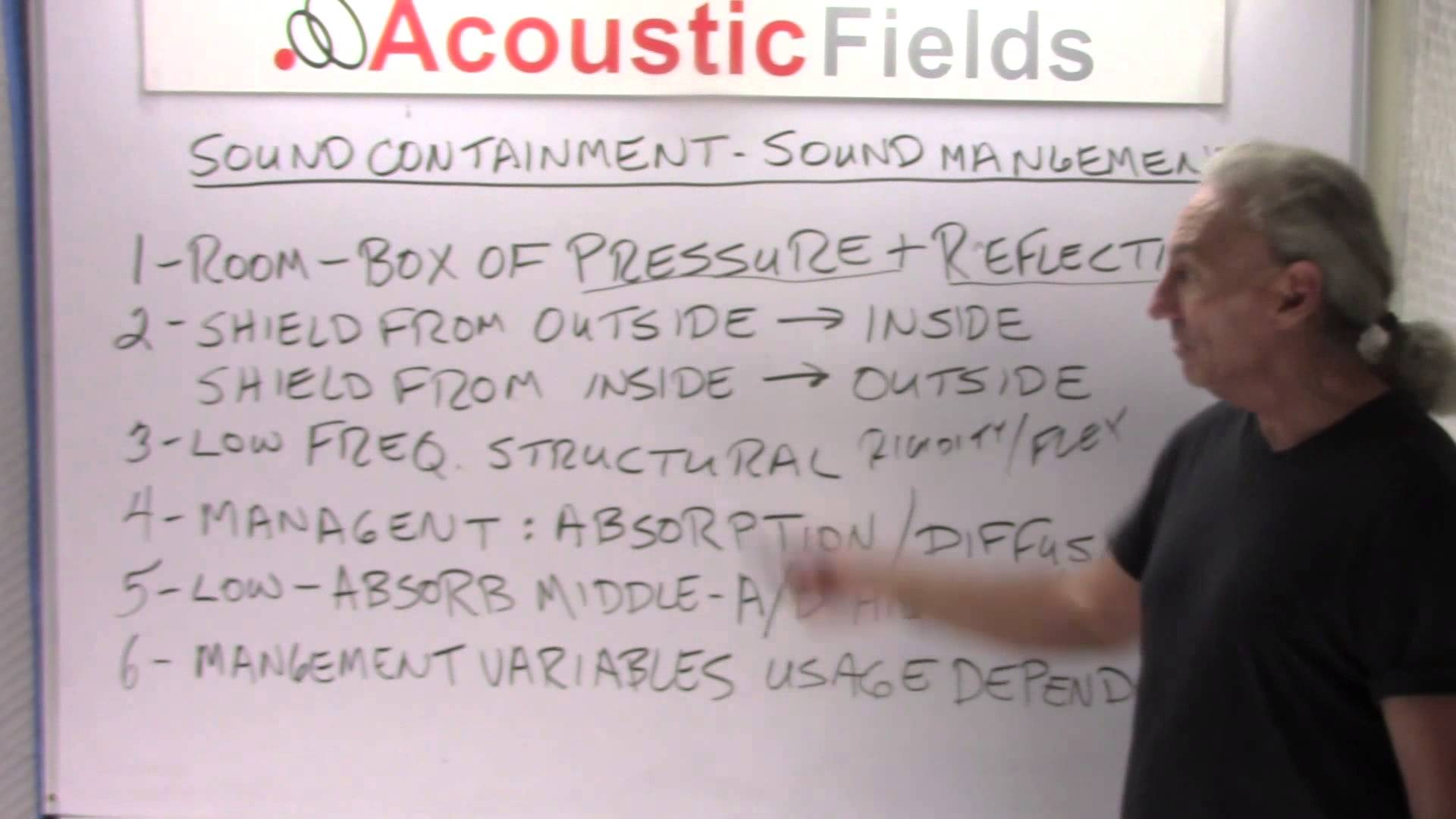 Sound Containment / Sound Management