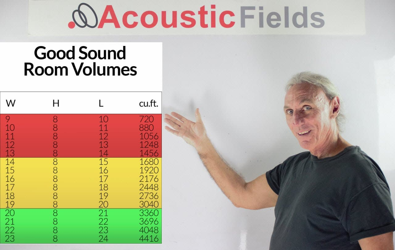 Why Quality Sound Is All About Doing A Lot Things Correctly And In The Right Order